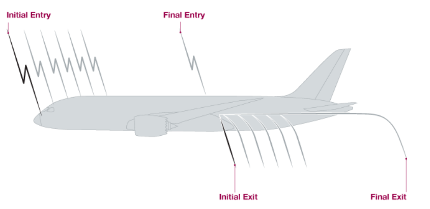 aircraft lightning strike damage
